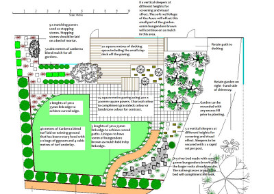 Landscape design plan drawing
