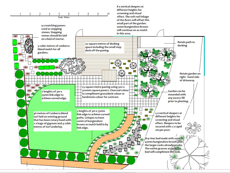 The design concept plan for a landscape design